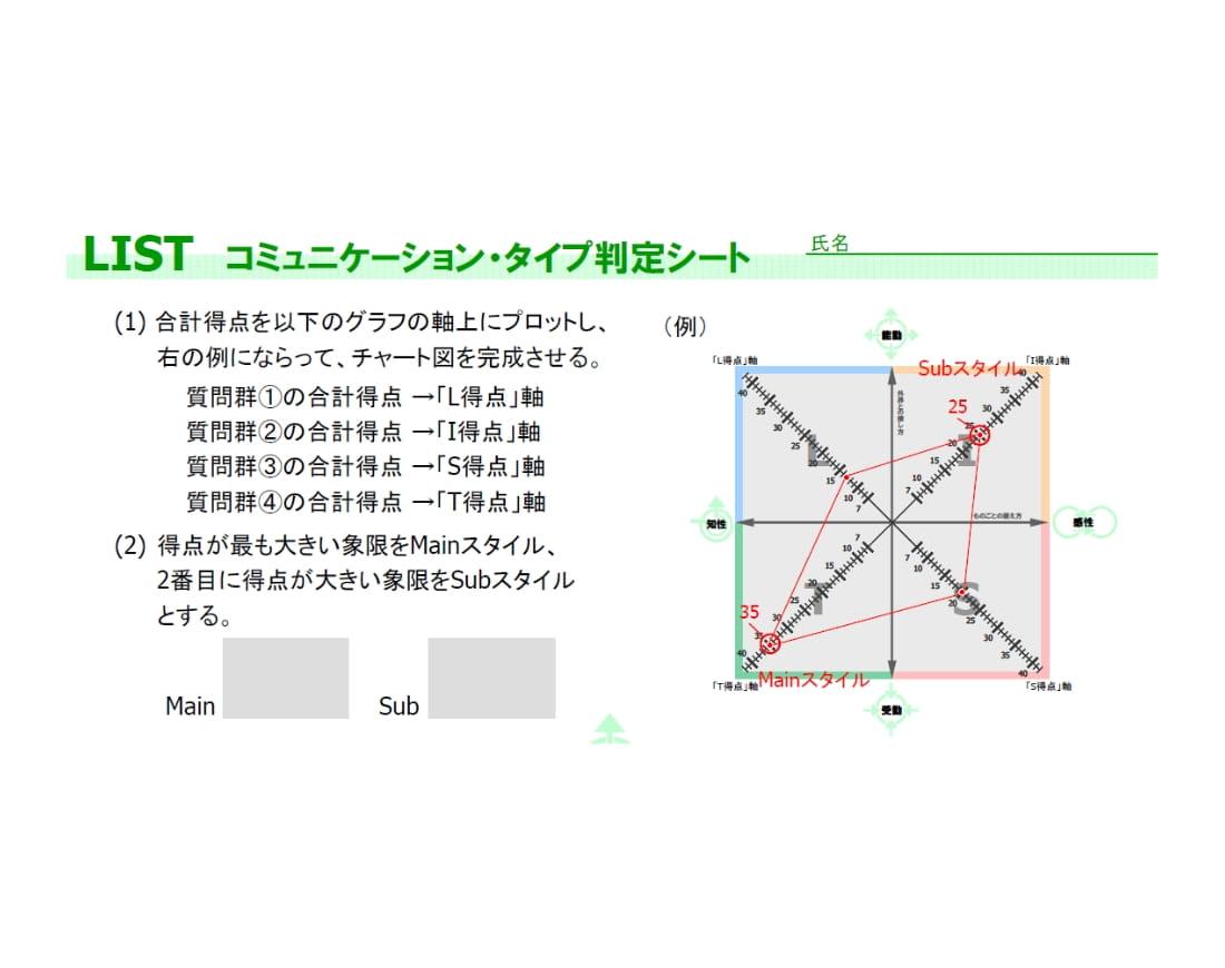 「コミュニケーションタイプ診断LIST」画像