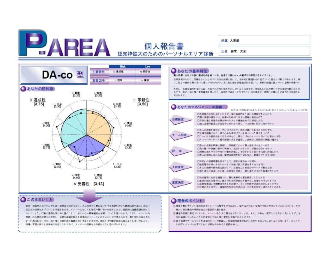 「マネジメント行動特性診断P-AREA」画像